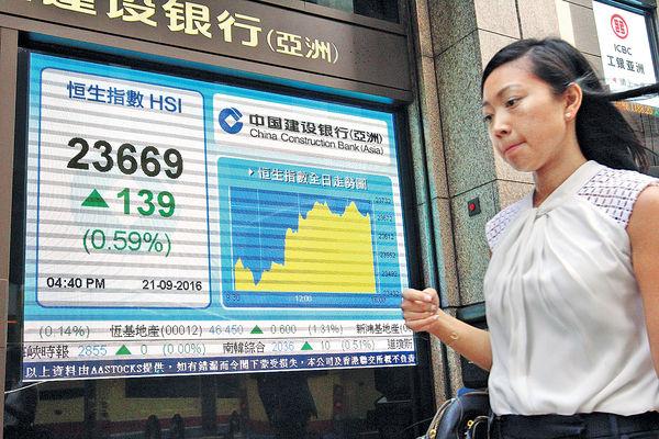 日央行修改量寬策略 港股重上23600