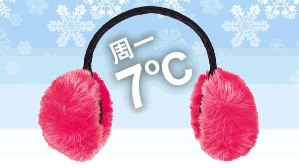 氣溫低處未算低 禦寒品熱賣