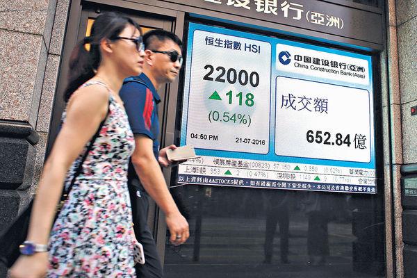 美股破頂 港股突破22000