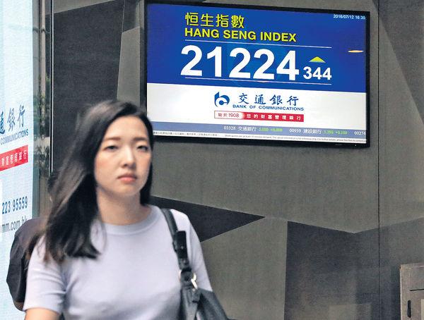 港股收復21000