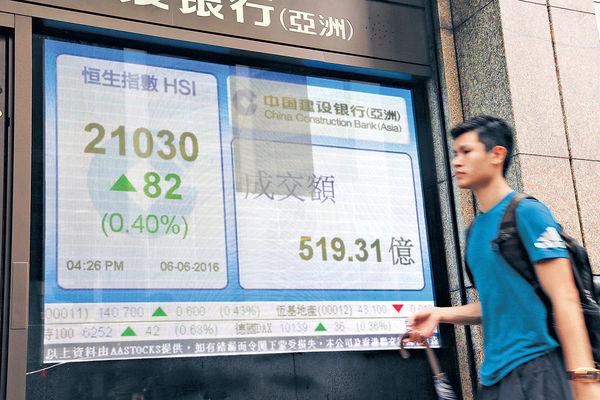 騰訊破頂 港股穩守21000