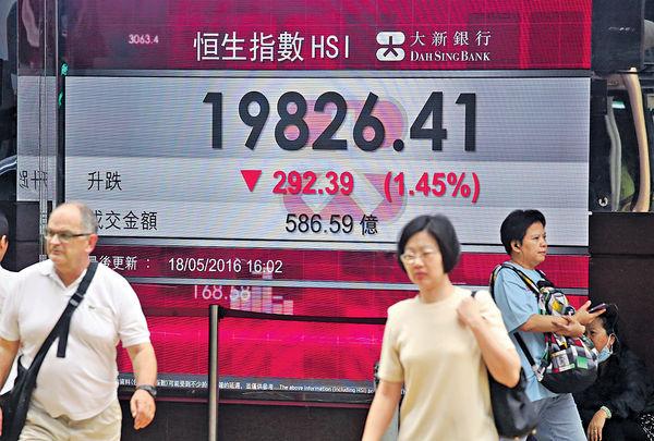 加息預期升溫 港股跌穿20000