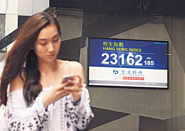 內地PMI回升 港股彈185點