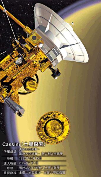 港產NASA工程師 為探索火星土星導航