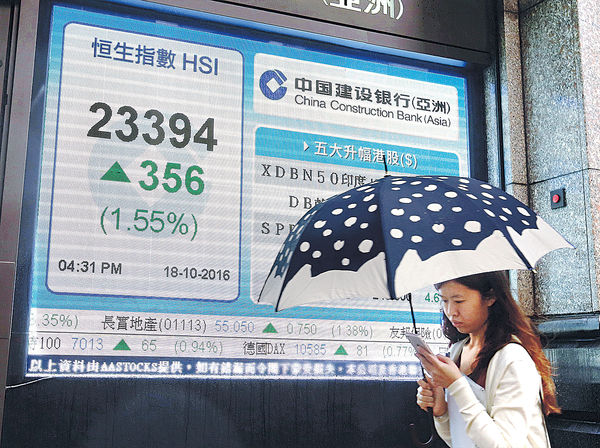 賭股內房領漲 恒指升356點