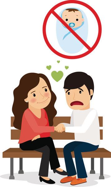 港女唔想生仔 要求男友婚前絕育