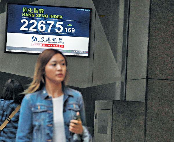 滙豐領漲 港股收復20天綫
