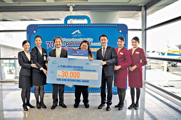 第7000萬人訪港 台灣旅客獲贈$3萬禮券