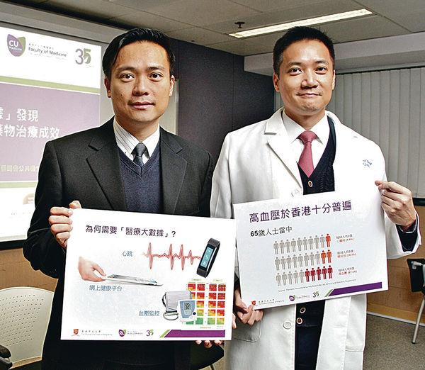 進取型降血壓藥非人人適用
