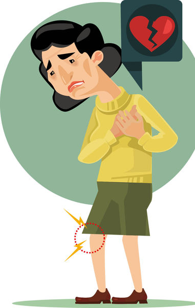 患退化性關節炎 易心臟病
