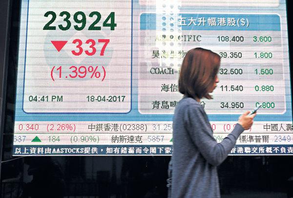 A股跌穿3200 中資金融股捱沽 港股失守24000