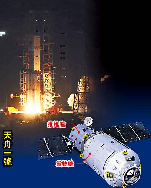 中國航天新頁 天舟升空送快遞