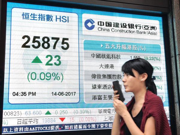 騰訊撑大市 內房急挫 市場觀望美息 港股25800整固