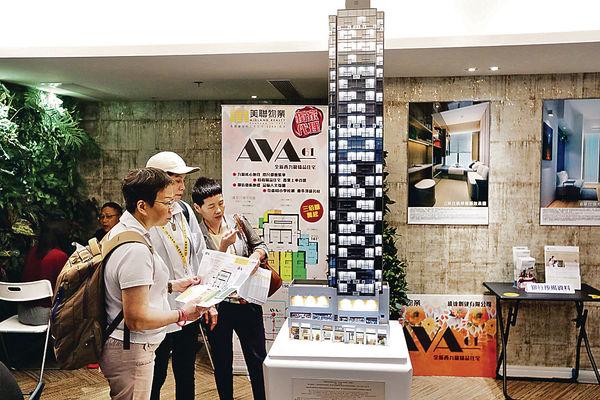 提價最多3.6% AVA 61加推15伙