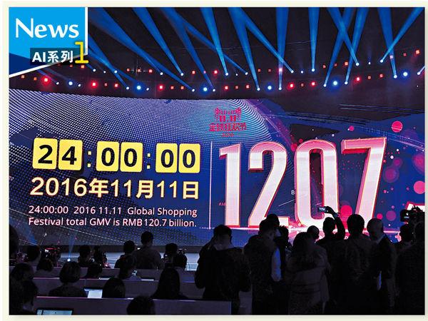 阿里AI設計海報 秒速8000張
