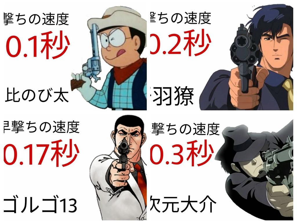 動漫最強快槍手是誰 大雄勁過城巿獵人 Ezone Hk 遊戲動漫 動漫