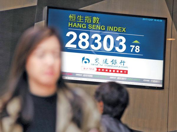 港股仍偏向利淡 騰訊收復50天綫