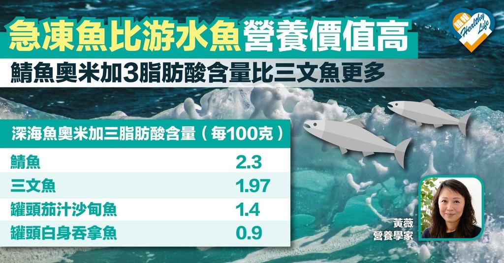 急凍深海魚含多元不飽和脂肪 營養價值比新鮮游水魚更高