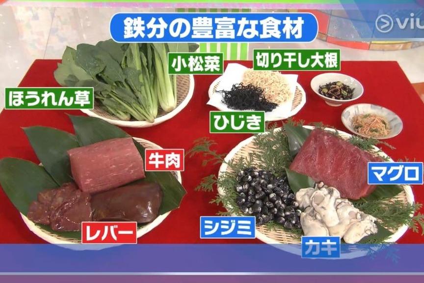【貧血飲食】貧血食咩好?23款補鐵食物推薦