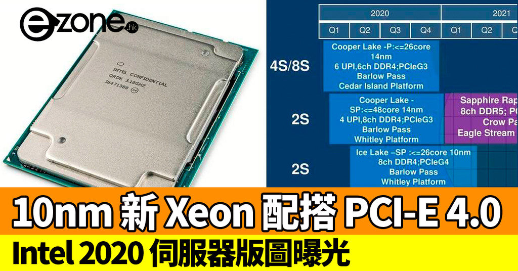 10nm 新Xeon 配搭PCI-E 4 0!Intel 2020 伺服器版圖曝光- ezone
