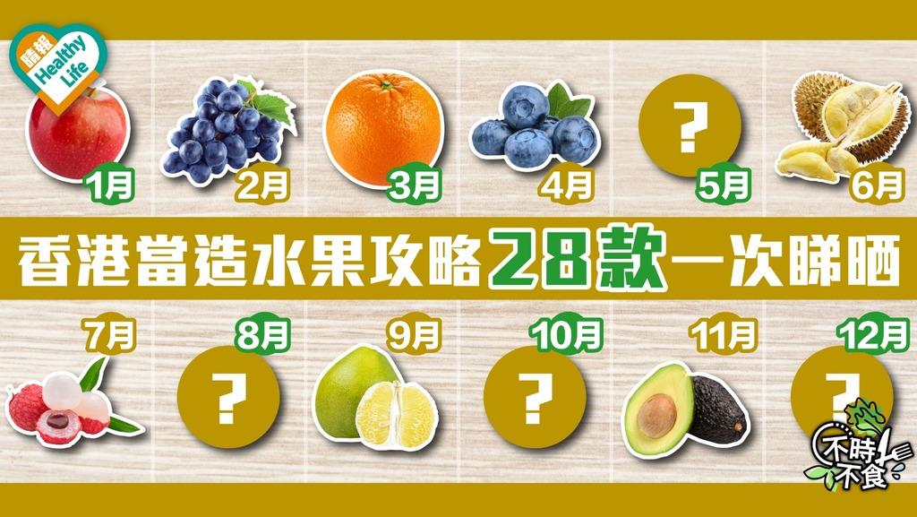 【不時不食】香港當造水果攻略 28款一次睇晒