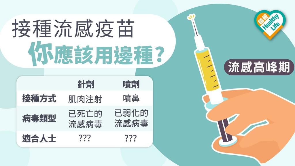 【流感高峰期】接種流感疫苗 針劑同噴劑你應該用邊種?