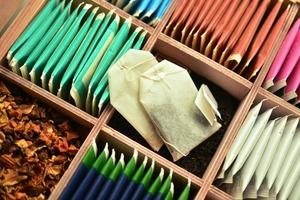 【茶包】高溫泡茶包釋出百億塑料微粒 3招教你正確泡茶方法