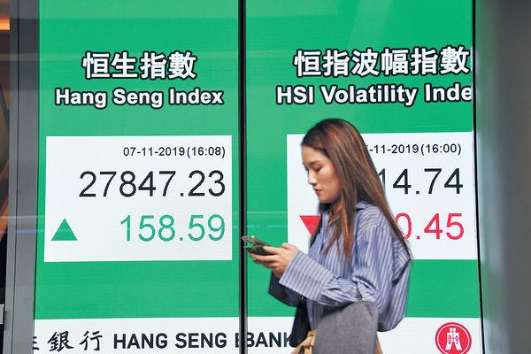 中美願分階段撤加關稅 港股6連升企穩250天綫
