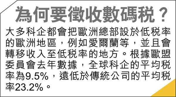美擬對法報復 徵100%關稅 紅酒 手袋 唇膏在列