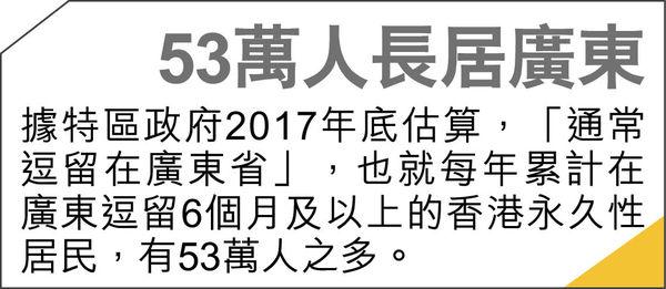 為北上生活創業提供便利 前海推12項惠港政策