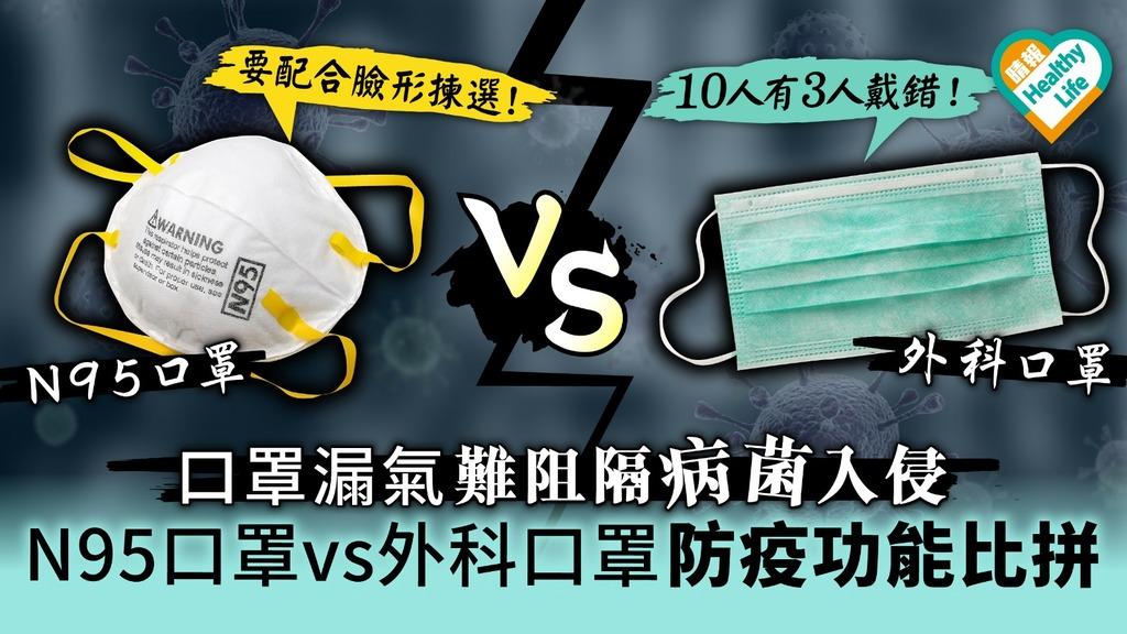 【武漢肺炎】口罩漏氣難阻隔病毒入侵 N95口罩VS外科口罩防疫功能比拼