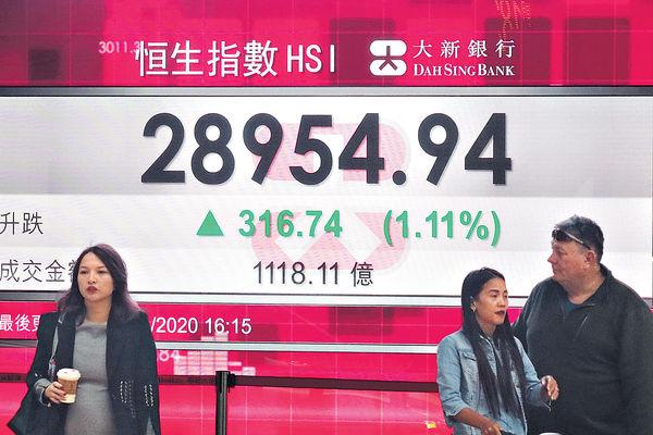 新經濟股續受資金追捧 港股勢強劍指30000點