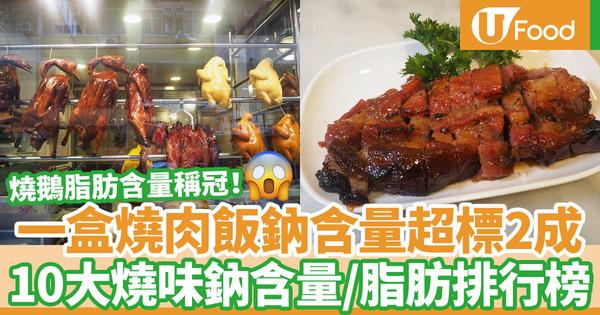 【消委會報告】一盒燒肉飯鈉含量超出每日限量近2成  10大燒味鹵味鈉含量/脂肪排行榜