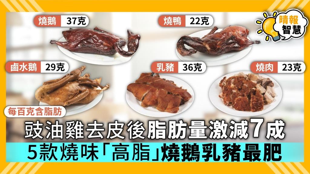 【消委會】豉油雞去皮後脂肪量激減7成 5款燒味「高脂」燒鵝乳豬最肥