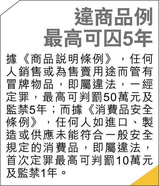 含甲醇 消毒酒精可致命 海關檢284支拘12人