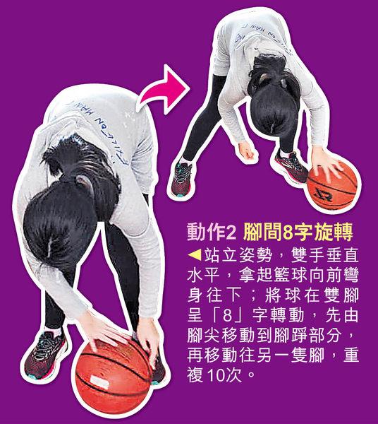 好動爸爸自創家居運動 活用籃球舒展筋骨
