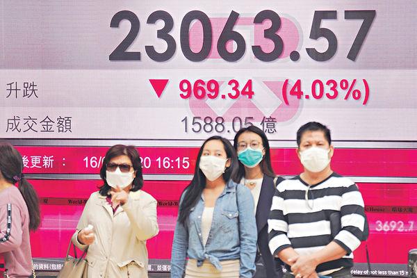 美國突減息量寬 昨開市即熔斷 港股跌入熊市料下破22000