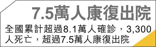 衞健委:內地傳播基本阻斷 鍾南山推斷:隱形病人不多