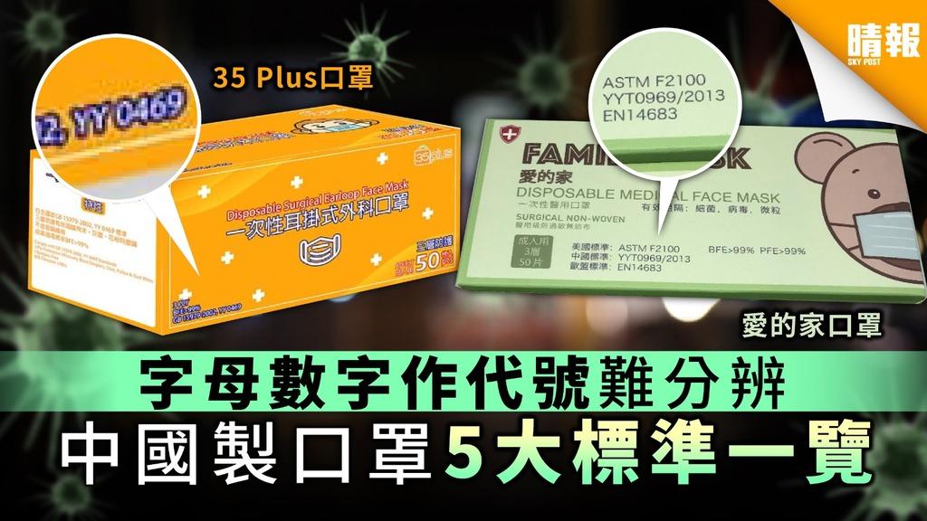 【買口罩】字母數字作代號難分辨 中國製口罩5大標準一覽
