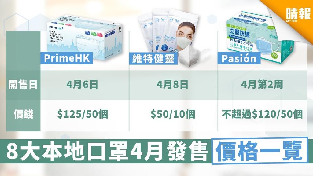 【買口罩】Pasión、維特健靈、PrimeHK本周開售 8大本地口罩品牌價格一覽
