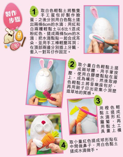 親子齊創作 復活節白兔音樂盒