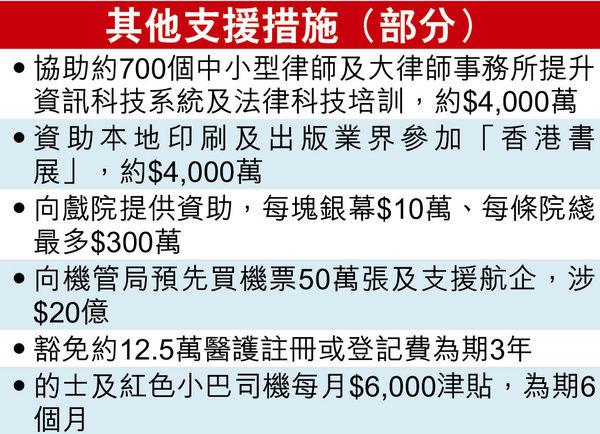港鐵7月起減價2成 交通補貼門檻降至$200