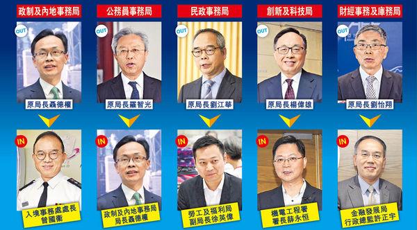 問責班子大換血 5局長有變 學者︰反修例及區選後 強化治港力