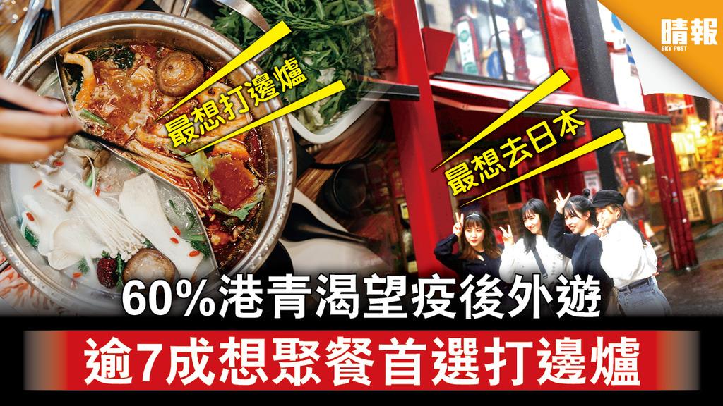 【新冠肺炎】60%港青渴望疫後外遊 逾7成想聚餐首選打邊爐