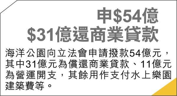撥款今續審議 海洋公園倘倒閉 涉$100億 劉鳴煒稱無Plan C $54億不能少