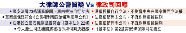 董建華:國安法是良藥 港人勿忌醫 法律界質疑牴觸23條 應本地自行立法