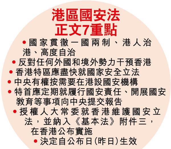 人大通過港區國安立法 遏港獨保香港 行穩致遠 2處修訂被指「加辣」