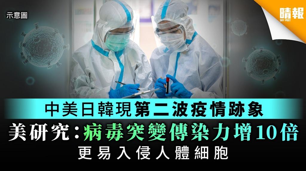 【病毒突變】中美日韓現第二波疫情跡象 美研究:病毒突變傳染力增10倍 更易入侵人體細胞