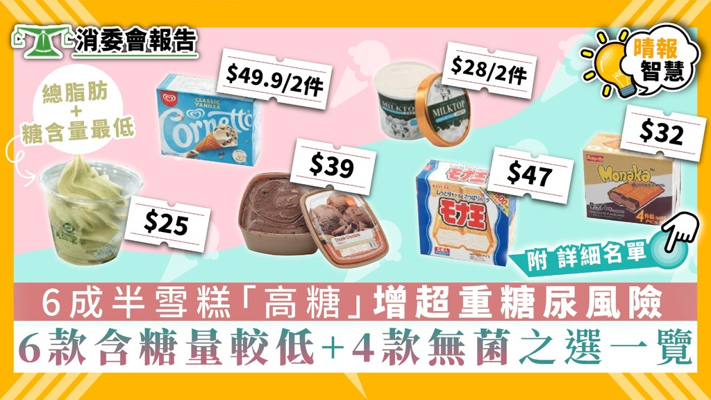 【消委會】6成半雪糕屬高糖增超重糖尿風險 6款含糖量較低+4款無菌之選一覽