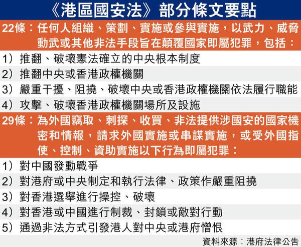 喊「光復」 引發憎恨政府 議會拉布 鄭若驊:違法否視乎整體行為